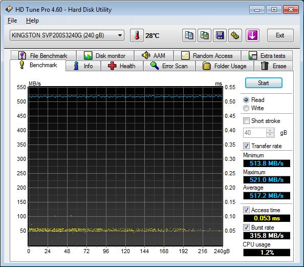 Кингстон SSD сейчас 200 В + 240 ГБ