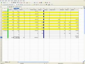 Libre Office Calc - удобная таблица