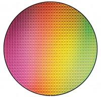 AMD против Intel - что интересно производителям процессоров
