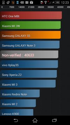 Xperia Z3 в тестах.  Лучший смартфон Sony против  HTC M8, Samsung Galaxy S5 и LG G3