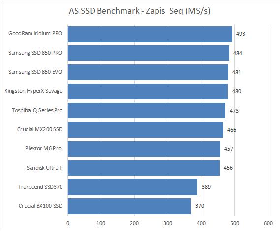 Samsung SSD 850 EVO