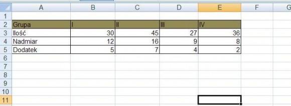 Как сделать диаграммы в Excel, т. Е. Excel без секретов