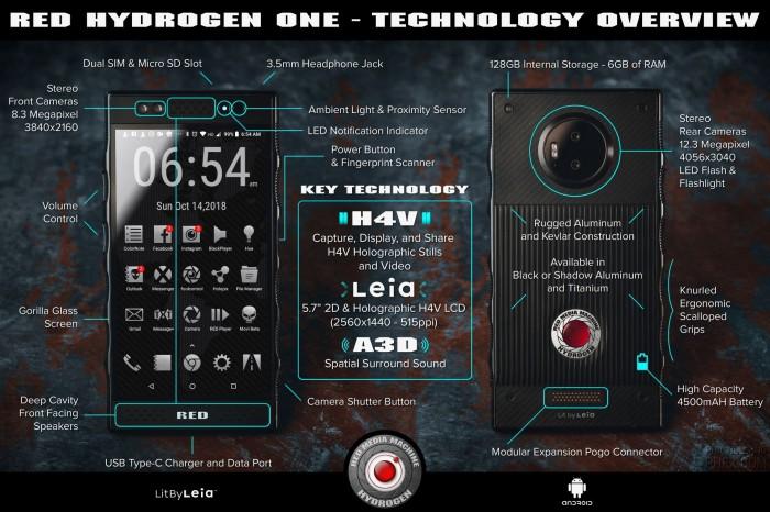 Смартфон RED Hydrogen показывает некоторые детали из спецификаций