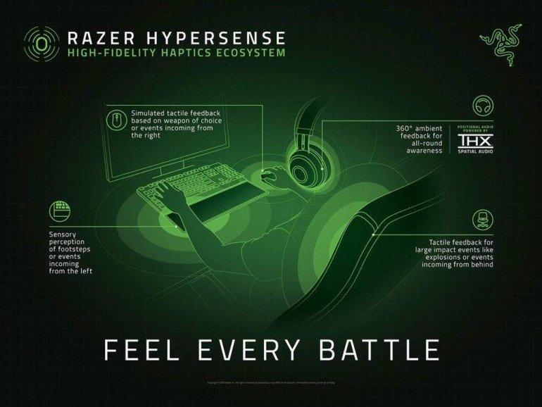 Razer HyperSense - тактильные аксессуары, представленные на выставке CES 2019