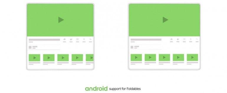 Android на складных устройствах - как это будет работать?