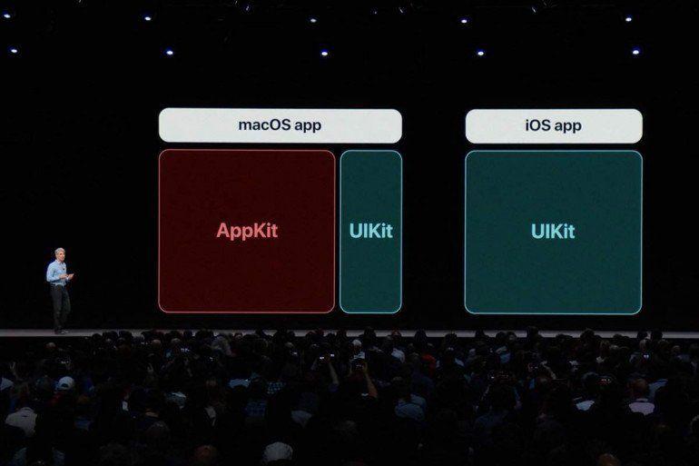 Изменения в Siri, Marzipan, AR и других функциях могут существенно изменить экосистему Apple.