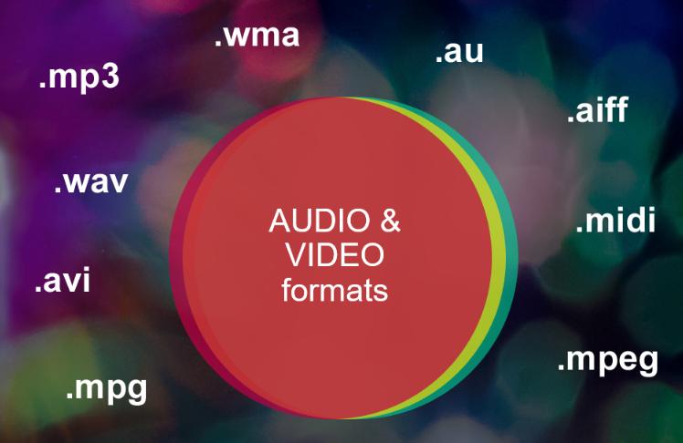 Как использовать аудио и видео файлы в презентациях PowerPoint