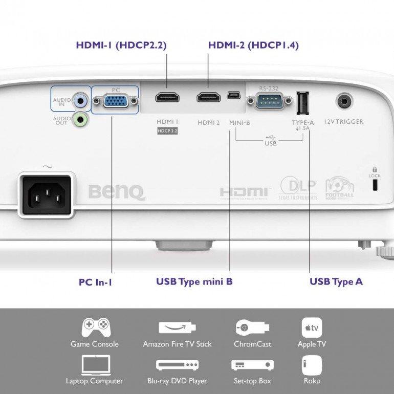 BenQ W1720 - 4K UHD HDR проектор для домашнего кинотеатра
