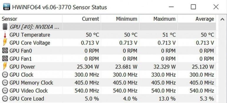 Как вы можете проверить температуру видеокарты?