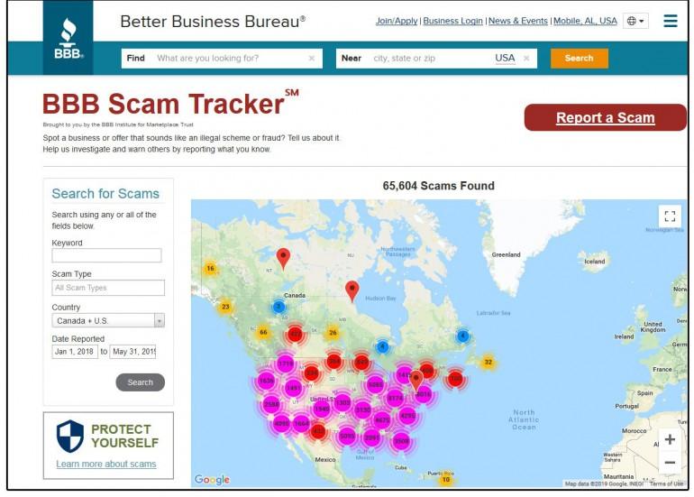 Кто стоит за подозрительным сайтом?  Как распознать нечестные сайты?