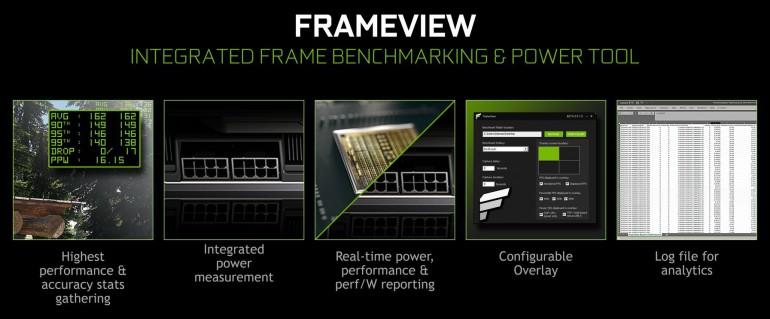 Новые новости NVIDIA: продвижение карт RTX, G-SYNC-совместимые мониторы, FrameView и многое другое