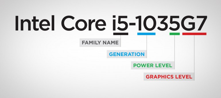 Что могут означать новые процессоры Ice Lake для будущих моделей MacBook?