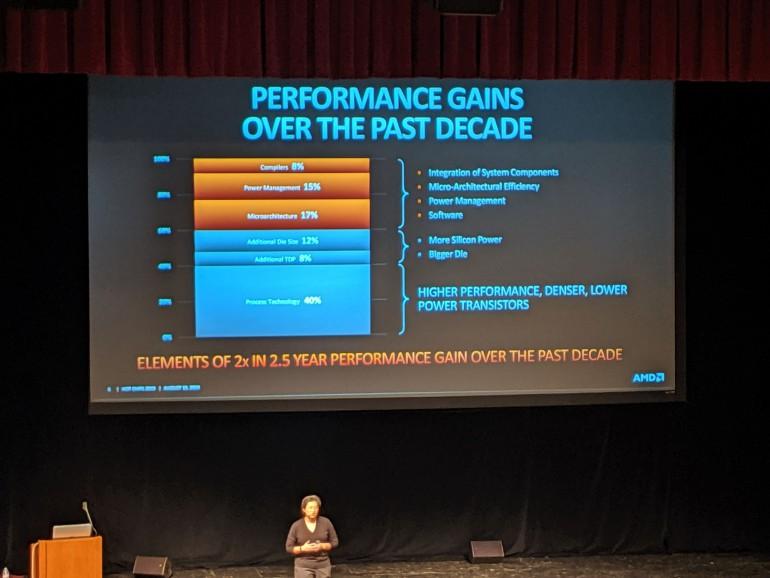AMD: следующее поколение Threadripper, без CrossFire