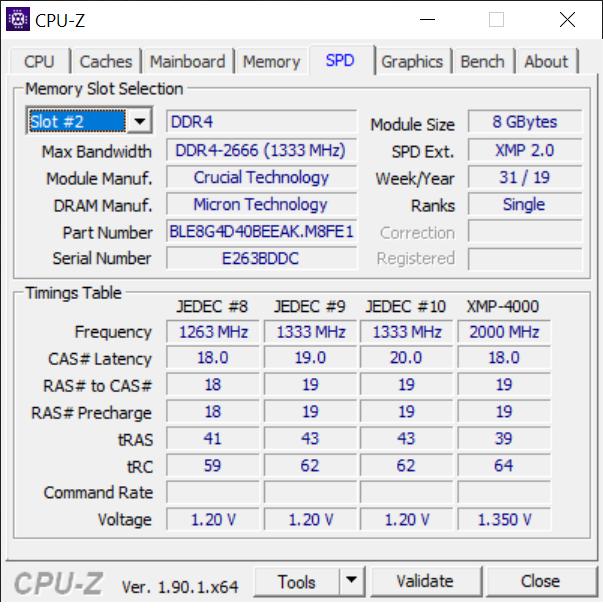 Ballistix Elite DDR4 4000 МГц - мы тестируем высокую тактовую частоту на MICRON E-DIE