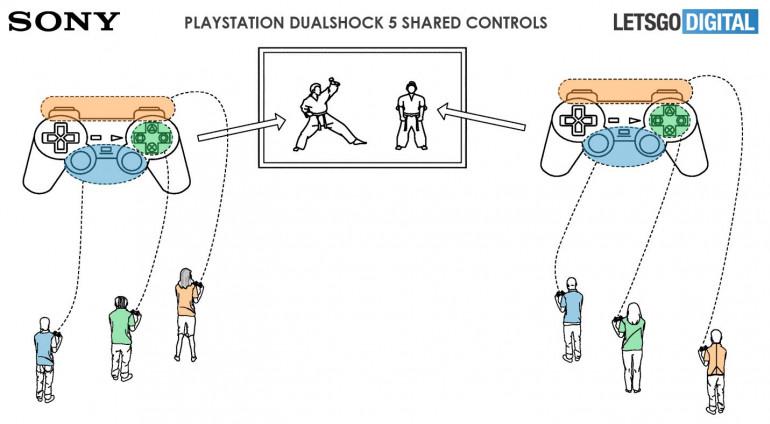 Sony PlayStation 5 - возможен мультиплеер в любой игре