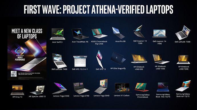 CES 2020 - Intel демонстрирует 10 нм + Tiger Lake процессоры