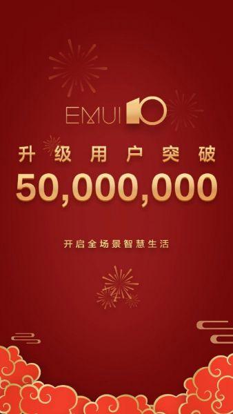 EMUI работает на 50 миллионах устройств