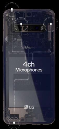 LG V60 ThinQ - показывает четыре объектива камеры