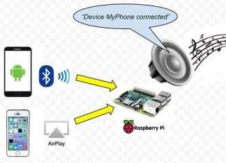 Настройка Bluetooth на Raspberry Pi