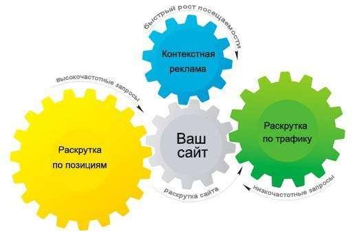 kompleksnaja-raskrutka-300157b